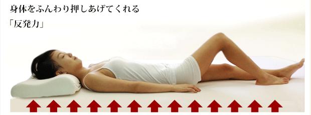 高反発マットレスが身体を押しあげてくれる